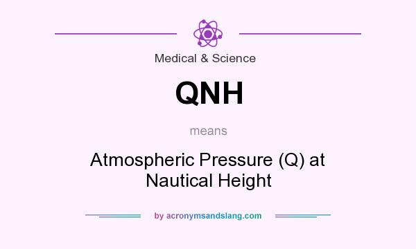 What does QNH mean? It stands for Atmospheric Pressure (Q) at Nautical Height