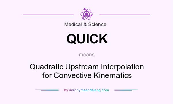 What does QUICK mean? It stands for Quadratic Upstream Interpolation for Convective Kinematics