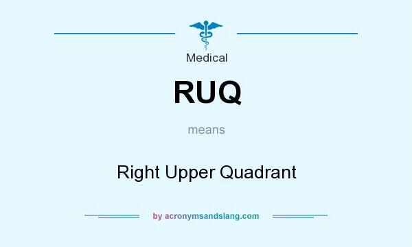 What does RUQ mean? It stands for Right Upper Quadrant