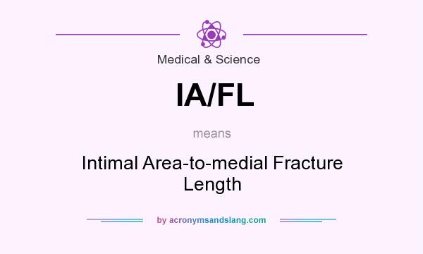 What does IA/FL mean? It stands for Intimal Area-to-medial Fracture Length