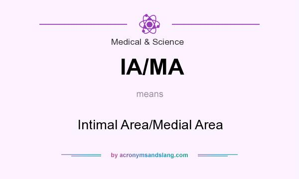 What does IA/MA mean? It stands for Intimal Area/Medial Area