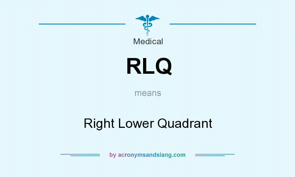 What does RLQ mean? It stands for Right Lower Quadrant