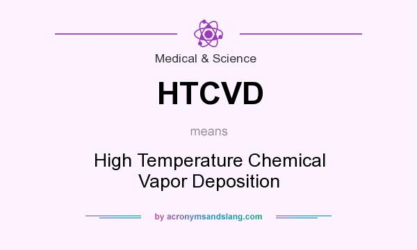 What does HTCVD mean? It stands for High Temperature Chemical Vapor Deposition