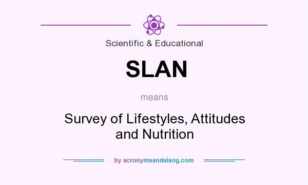 What does SLAN mean? It stands for Survey of Lifestyles, Attitudes and Nutrition