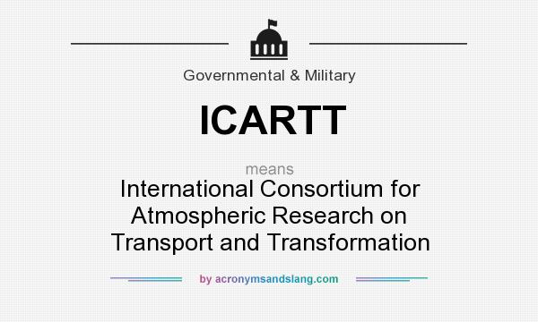 What does ICARTT mean? It stands for International Consortium for Atmospheric Research on Transport and Transformation