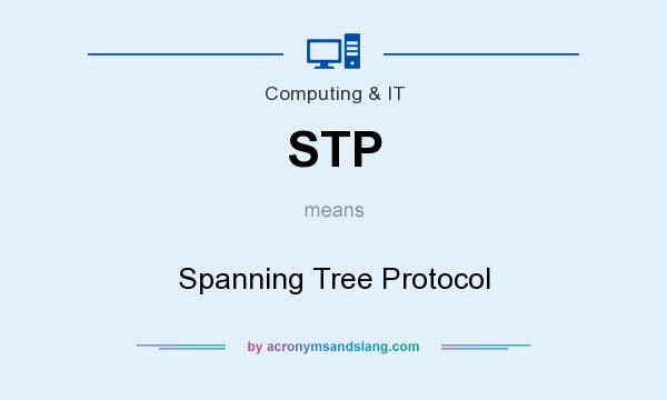 What does STP mean? It stands for Spanning Tree Protocol