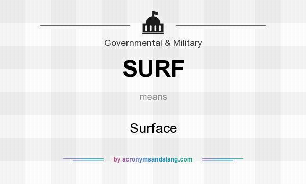 What does SURF mean? It stands for Surface
