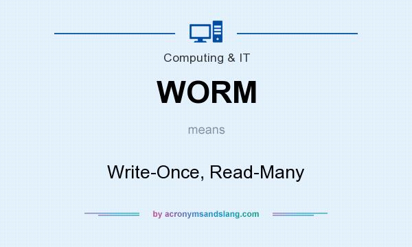 What does WORM mean? It stands for Write-Once, Read-Many