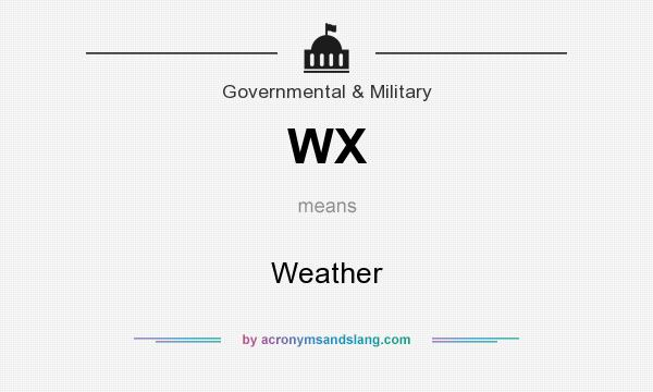 What does WX mean? It stands for Weather