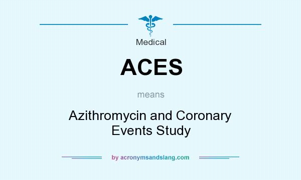 What does ACES mean? It stands for Azithromycin and Coronary Events Study
