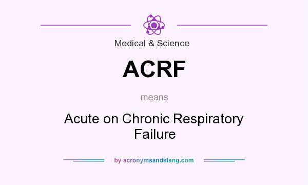 acrf - acute on chronic respiratory failure in medical & science, Skeleton