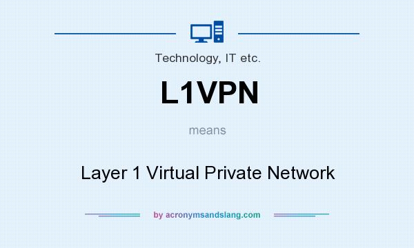 What does L1VPN mean? It stands for Layer 1 Virtual Private Network