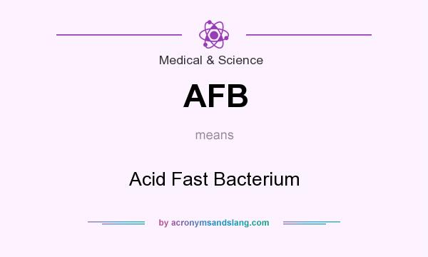 What does AFB mean? It stands for Acid Fast Bacterium
