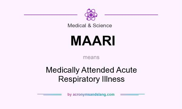 What does MAARI mean? It stands for Medically Attended Acute Respiratory Illness