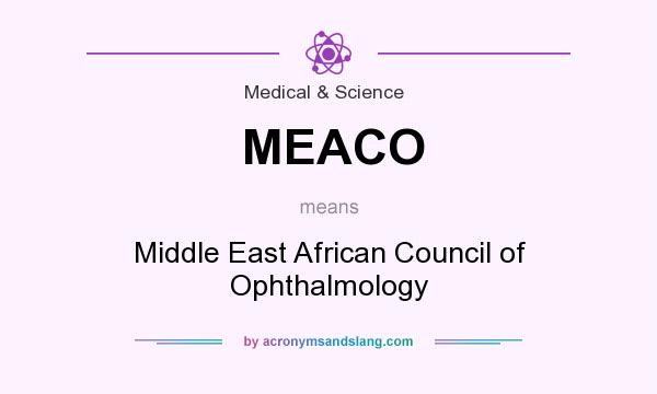 What does MEACO mean? It stands for Middle East African Council of Ophthalmology