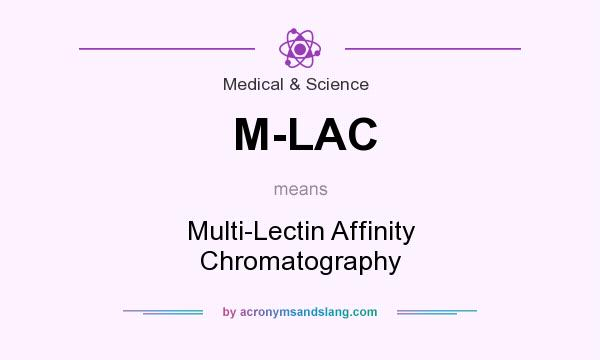 What does M-LAC mean? It stands for Multi-Lectin Affinity Chromatography