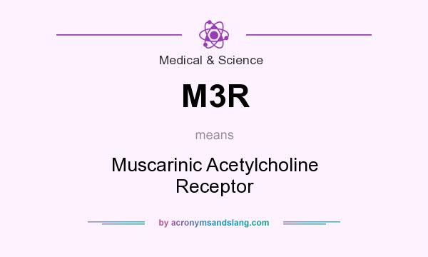 What does M3R mean? It stands for Muscarinic Acetylcholine Receptor