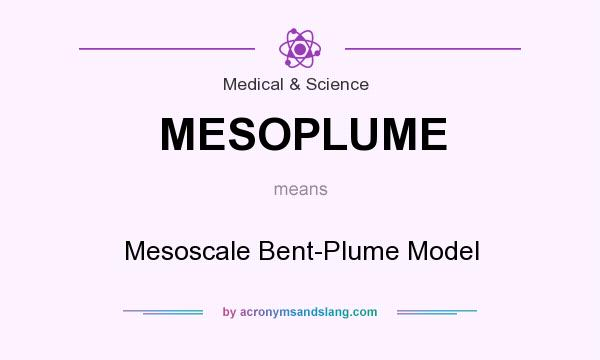 What does MESOPLUME mean? It stands for Mesoscale Bent-Plume Model