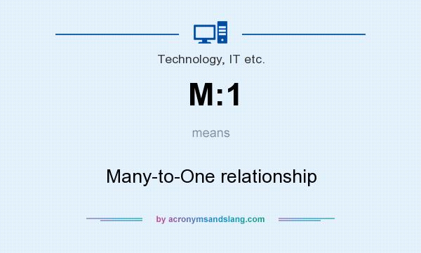 What does M:1 mean? It stands for Many-to-One relationship