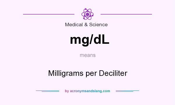 mg/dL - Milligrams per Deciliter in Medical & Science by