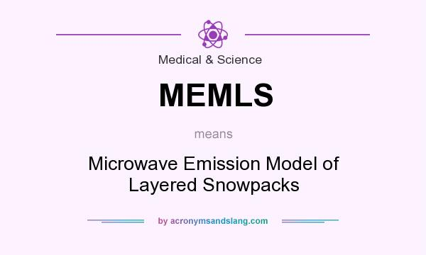 What does MEMLS mean? It stands for Microwave Emission Model of Layered Snowpacks