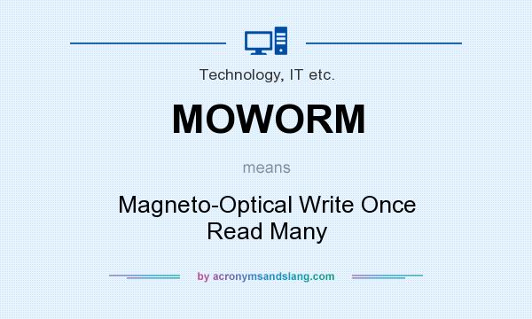 What does MOWORM mean? It stands for Magneto-Optical Write Once Read Many