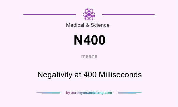 What does N400 mean? It stands for Negativity at 400 Milliseconds