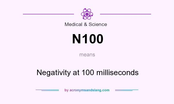 What does N100 mean? It stands for Negativity at 100 milliseconds