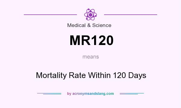 What does MR120 mean? It stands for Mortality Rate Within 120 Days
