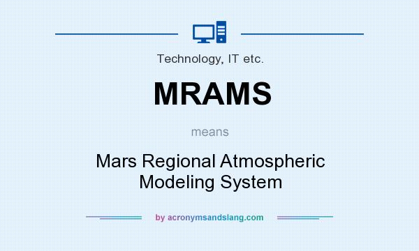 What does MRAMS mean? It stands for Mars Regional Atmospheric Modeling System