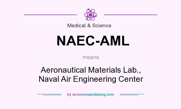 What does NAEC-AML mean? It stands for Aeronautical Materials Lab., Naval Air Engineering Center