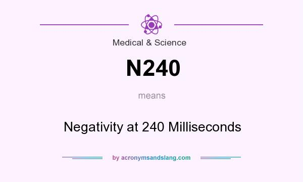 What does N240 mean? It stands for Negativity at 240 Milliseconds
