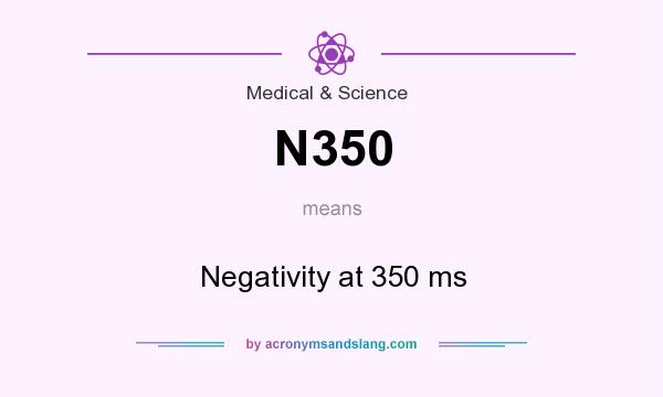 What does N350 mean? It stands for Negativity at 350 ms