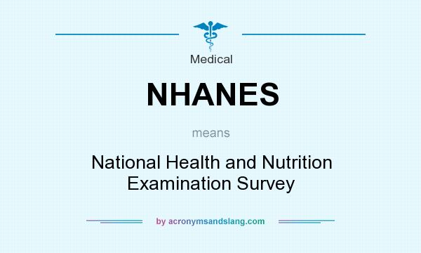 What does NHANES mean? It stands for National Health and Nutrition Examination Survey