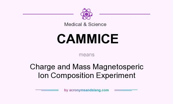 What does CAMMICE mean? It stands for Charge and Mass Magnetosperic Ion Composition Experiment