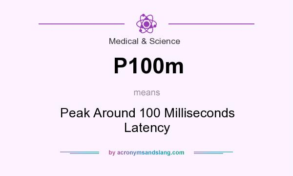What does P100m mean? It stands for Peak Around 100 Milliseconds Latency