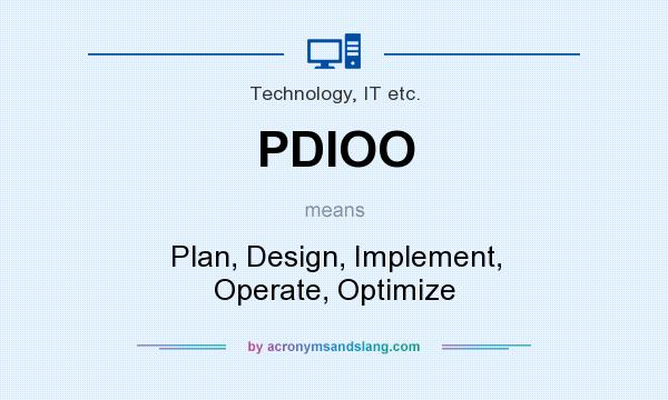 What does PDIOO mean? It stands for Plan, Design, Implement, Operate, Optimize