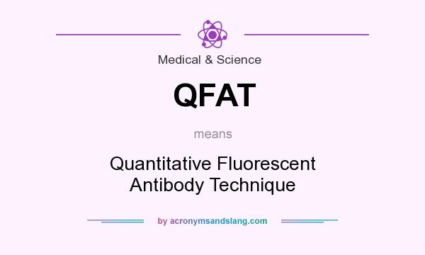 What does QFAT mean? It stands for Quantitative Fluorescent Antibody Technique