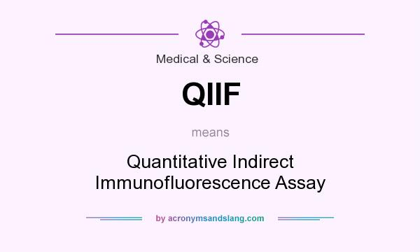 What does QIIF mean? It stands for Quantitative Indirect Immunofluorescence Assay