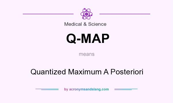 What does Q-MAP mean? It stands for Quantized Maximum A Posteriori