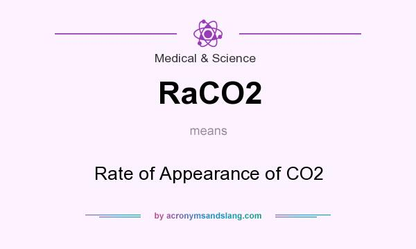 What does RaCO2 mean? It stands for Rate of Appearance of CO2