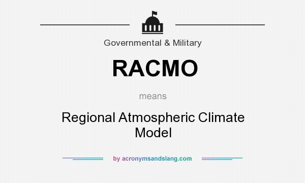 What does RACMO mean? It stands for Regional Atmospheric Climate Model