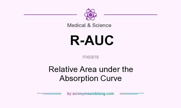 What does R-AUC mean? It stands for Relative Area under the Absorption Curve
