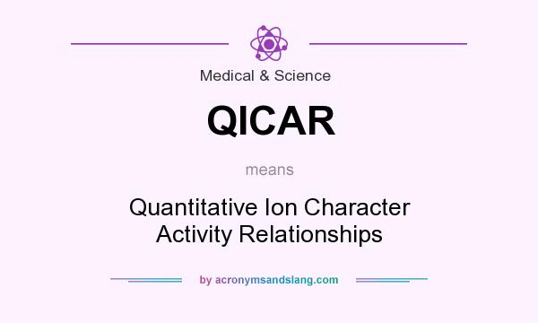 What does QICAR mean? It stands for Quantitative Ion Character Activity Relationships