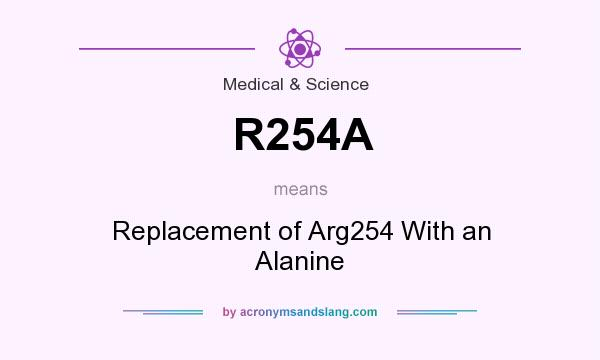 What does R254A mean? It stands for Replacement of Arg254 With an Alanine