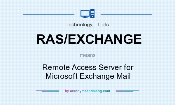 What does RAS/EXCHANGE mean? It stands for Remote Access Server for Microsoft Exchange Mail