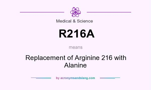 What does R216A mean? It stands for Replacement of Arginine 216 with Alanine