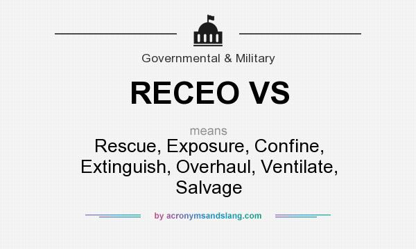 Definition Of RECEO VS   RECEO VS Stands For Rescue, Exposure, Confine,  Extinguish, Overhaul, Ventilate, Salvage. By AcronymsAndSlang.com
