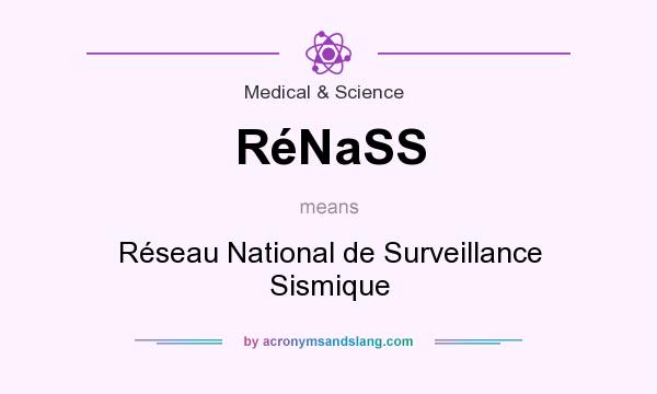 What does RéNaSS mean? It stands for Réseau National de Surveillance Sismique