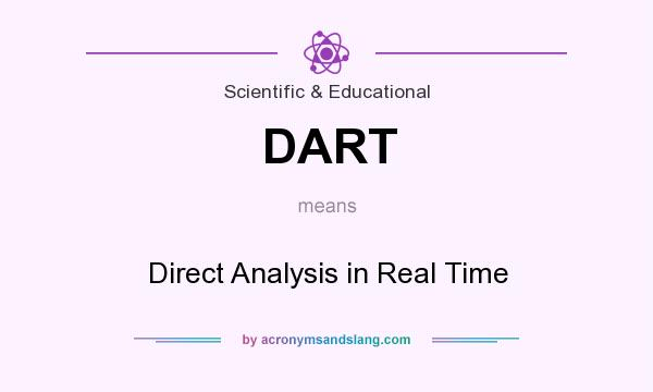 What does DART mean? It stands for Direct Analysis in Real Time